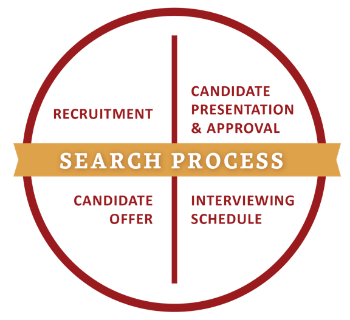 Searchprocess-1-968822-edited