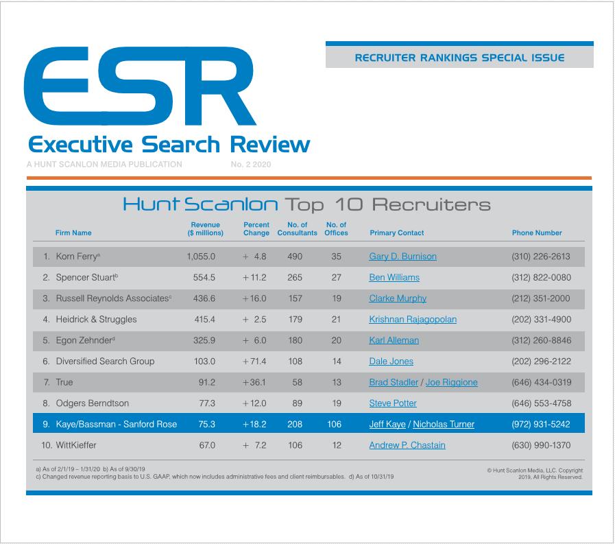 ESR Top Ten