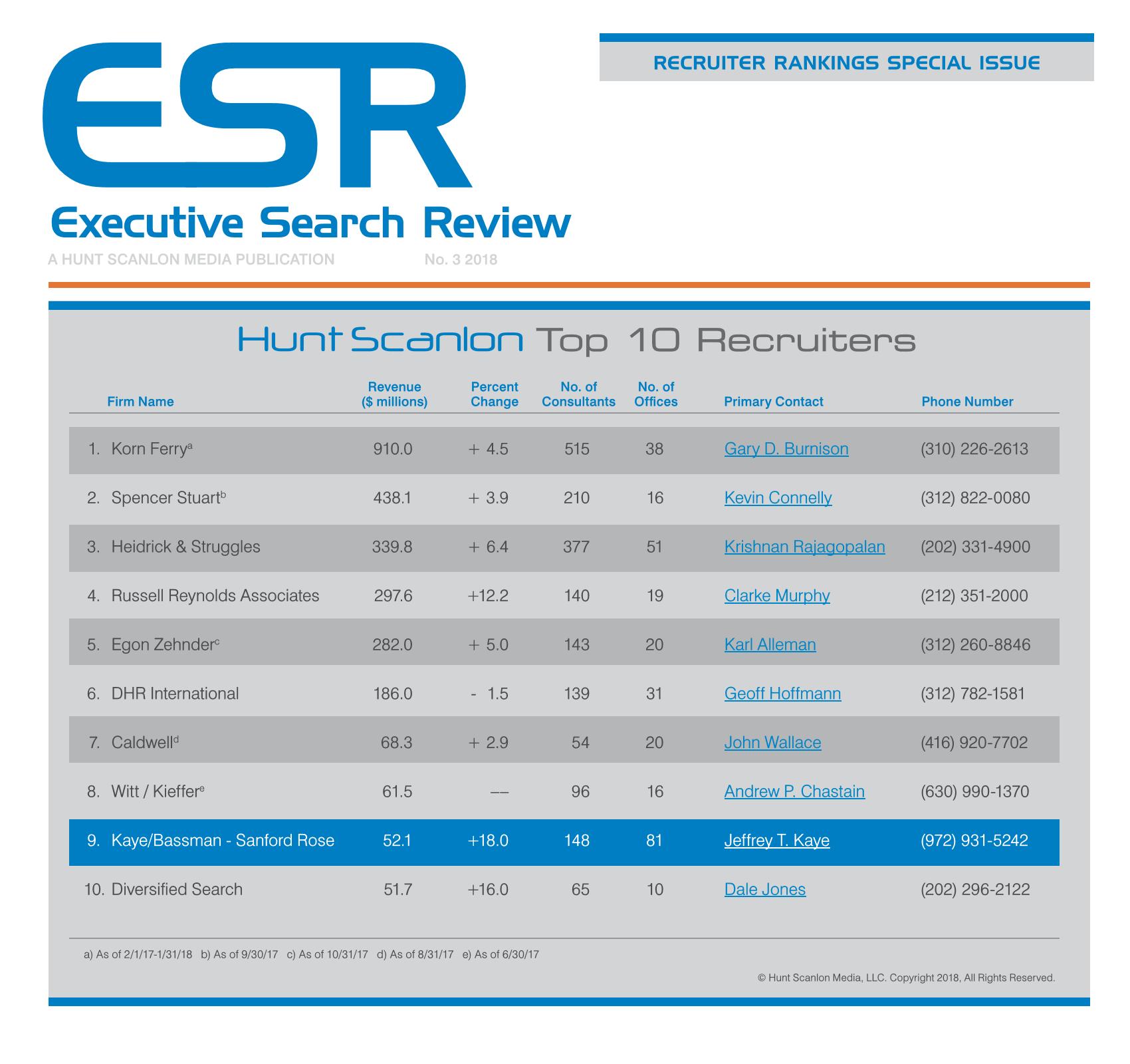 ESR_Top10_Kaye_Page_1